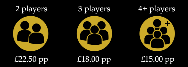 escape room prices - 2 players £22.50 pp 3 players £18.00 pp 4+ players £15.00 pp